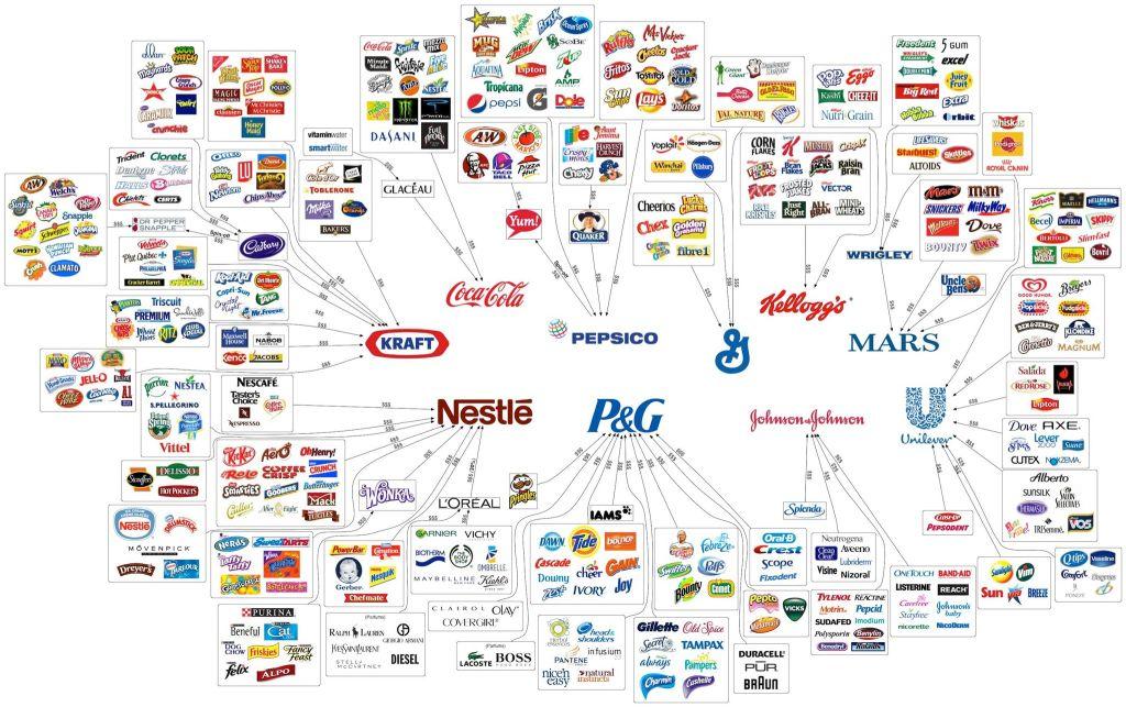 marcas_alimentares