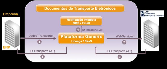 TransportXpress