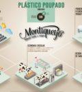 Infografia Montiqueijo