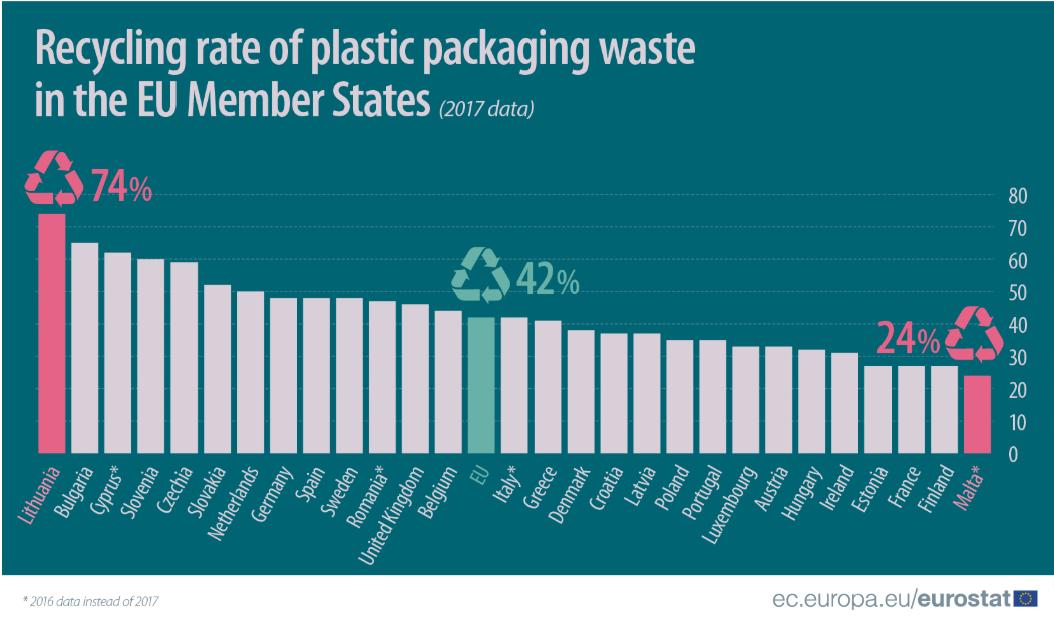 reciclagem_UE
